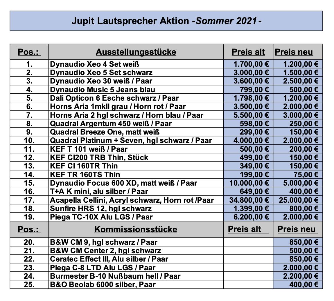 Jupit Lautsprecher Sommeraktion 2021.png